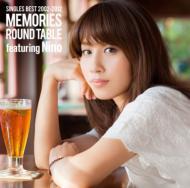 【送料無料】 Round Table Featuring Nino ラウンドテーブル フィーチャリング ニノ / SINGLES ...