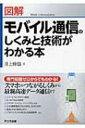 モバイル通信のしくみと技術がわかる本 / 井上伸雄 【本】