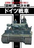 "【送料無料】 ""図解""第二次大戦ドイツ戦車 / 上田信 【本】"