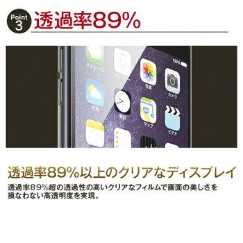 強化ガラス保護フィルムiPhone5用落下による液晶画面割れを防ぐ!傷汚れから守る!フィルム保護フィルムガラスフィルムガラス