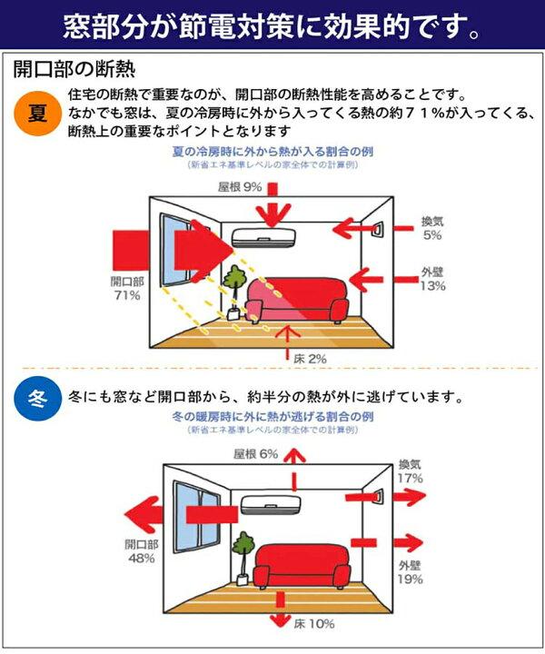 送料無料カーテン遮光4枚レースミラーレース見えにくい遮熱お買得節電対策におすすめ!1級遮光カーテンブラザー&ミラーレースカーテンお買得セット