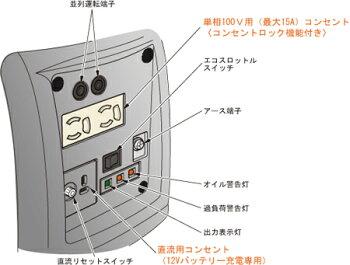 ホンダ発電機EU9i-JN1【購入後も安心、点検整備・修理もおまかせ、即日発送・始動確認・送料無料】
