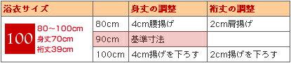 ミキハウス【MIKIHOUSE】あさがお柄浴衣(女児用)(110cm(90cm-110cm))