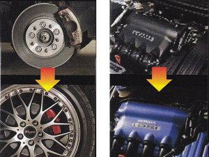 ホルツ/Holtsツヤあり耐熱塗料ブレーキキャリパーエンジンヘッドレッドMH11250/