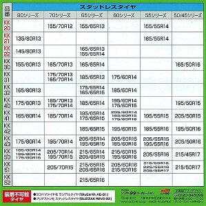 ソフト99救急隊ネット非金属ゴムチェーンKK-43/185/80R14175/80R15205/65R14195/65R15205/60R15185/60R16195/55R16205/50R16