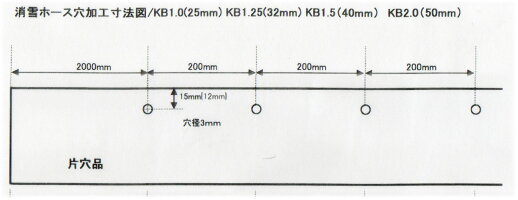 カクイチ消雪ホース片穴タイプ25mm×長さ10m