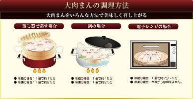 簡単調理方法