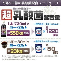 乳酸菌オーガニック・ノニジュースとヨーグルト