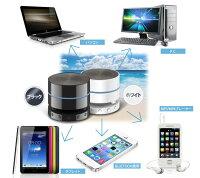 【Flystone】BluetoothスピーカーiPhone・スマートフォン(スマホ)・iPad対応Bluetooth4.0