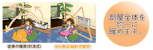夢暖望880型Hホワイト色白色送料無料遠赤外線パネルヒーター3年保証付輻射式でお部屋全体を均一に暖める暖房器夢暖房日本製静かで寝室向き子供やペットがいる家庭にオススメ最高級ムートンスリッパプレゼント