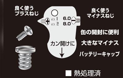 Ko-kenキーホルダー工具満載プチ福袋