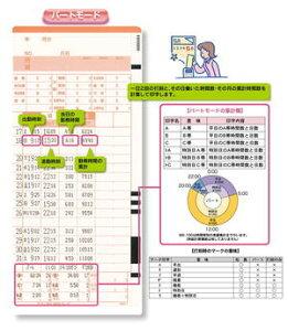 アマノAMANO簡易集計機MX-100タイムカード2箱付★レビュー投稿でさらに粗品進呈アリ★タイムプラザ