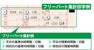 アマノAMANO簡易集計機MX-300タイムカード2箱付★レビュー投稿でさらに粗品進呈アリ★タイムプラザ