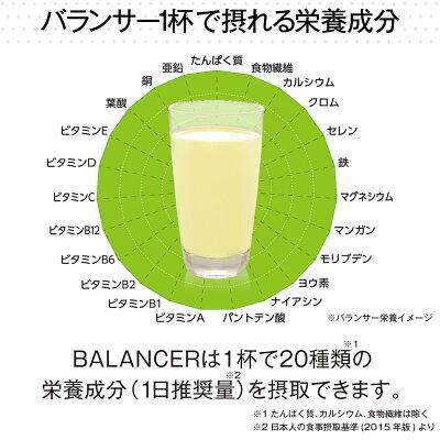バランサー1杯で摂れる栄養素