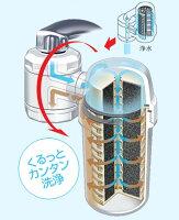 TQ浄水器2