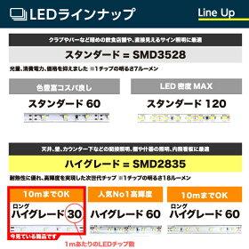 LEDラインナップ種類