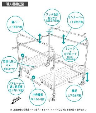 『 荷室革命 』 「 Lジョイント 」L字型 ジョイント 縦バーとインナーバーを同じ高さにする為の専用ジョイント:全種共通 品番:P2 / 職人棚 専用 オプション 日本製