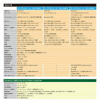 業務用2.4GHzデジタルワイヤレアンプ