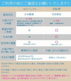マイクロSDカードmicroSDXC64GBSanDiskmicroSDカードサンディスクUltraUHS-1CLASS10海外パッケージ送料無料NintendoSwitch用推奨
