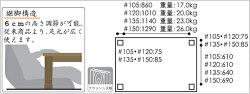 【開梱設置無料】家具調コタツ長方形家具調こたつ幅120cmコタツテーブル和風こたつテーブル北欧炬燵4尺火燵座卓ローテーブル高級日本製国産送料無料通販六花KR【asa】【smtb-f】