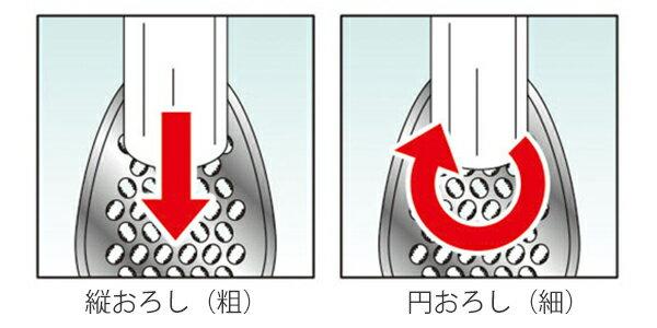 もう1つは、2種類のすりおろしを作れること。円を描くように擦ると細かく、縦に下ろすように擦ると粗目になります。  食材の繊維が硬そうなときは細かい仕上がりにしたり、使い分けられるのが便利。1台で2種の食感を楽しんでみてはいがでしょう。