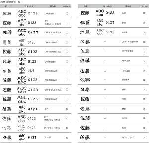 オンリーワンクラブ表札アンダンテGO-4HS1-ADGO4