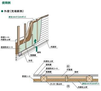 トッパ—コルク屋根・床・壁面断熱材炭化コルクコルダン25