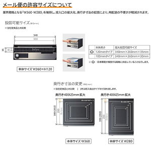 ナスタ集合住宅ポストD-ALL(ディーオール)KS-MB3002PU-3屋内仕様戸数3H300×W360×D317.3前入前出上開き扉