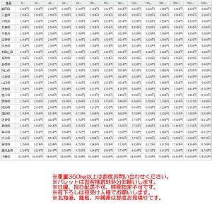 日東化工ブラックターフRゴムマットBTR凸凹あり10mm厚1m幅×2m長
