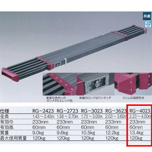 ヤヨイ化学カラーステージRGガンメタル&レッドRG-40232.23〜4.00m