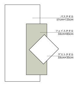 【kontex】コンテックス今治タオルVintageCheckヴィンテージチェックフェイスタオル