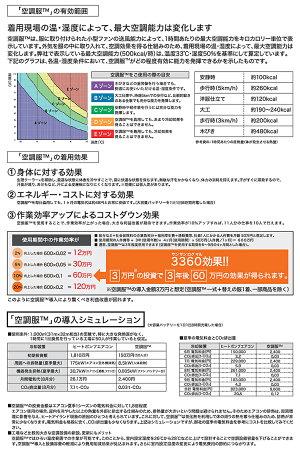 AITOZアイトス空調服詳細02
