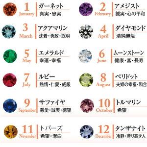 【送料無料】イニシャルと誕生石で作る婚約指輪。ダイヤモンド0,2ctup,Fカラー,VS2,EX(鑑定書付)Pt900ダイヤモンドリング