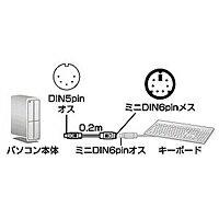 サンワサプライキーボード変換ケーブル(0.2m)KB-5M6F02K