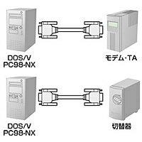 サンワサプライRS-232Cケーブル(モデム・TA用・1m)KR-M1