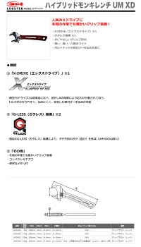 【超特価】【新品】【数量限定】〈ロブテックス〉ハイブリットモンキレンチUM36XD