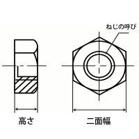 1種六角ナットM6-0.75細目ピッチ【鉄/クローム/12000個入】(二面幅10高さ5)