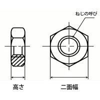 3種六角ナットM24-3.0左ねじ並目ピッチ【鉄/三価ホワイト/1000個入】(二面幅36高さ14)