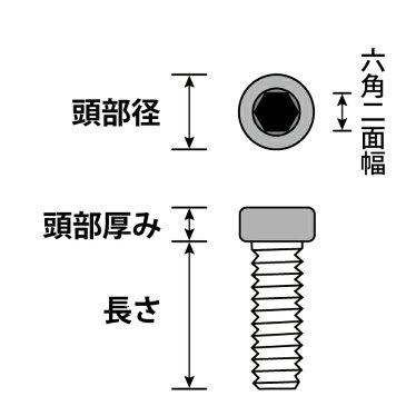 小頭低頭六角穴付きボルト並目ピッチM5-0.8x12【鉄/生地/1000個入】(頭部径7頭部厚み3.5六角二面幅3)