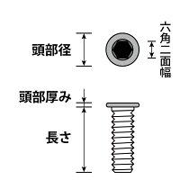 小頭極薄六角穴付きボルト並目ピッチM6-1.0x8【ステンレス(SUS304相当材)/生地/1000個入】(頭部径8.5頭部厚み1.5六角二面幅3)