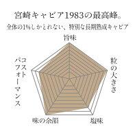 宮崎キャビア最上級グレード全生産量の1%しかとれない宮崎キャビア1983クリスタル(20g)贈答用化粧箱入り
