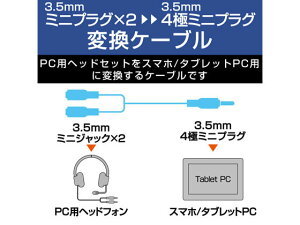 【お取り寄せ】エレコム/ヘッドセット用φ3.5mm変換ケーブル/AV-35AD02BK