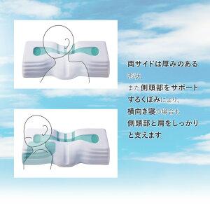 NIXSKYまくら昭和西川仰向き寝横向き寝低反発ウレタン