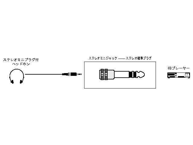AP-301HF JVC 変換プラグ【3.5mmステレオミニジャック⇔6.3mm標準ステレオプラグ】 JVC