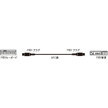 ケーブル, MIDIケーブル ATL496D1.5 MIDI(1.5m)MIDIMIDI audio-technica