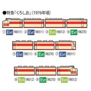 [鉄道模型]トミックス (Nゲージ) 98311 国鉄 キハ81・82系 特急ディーゼルカー(くろしお) 基本セット(4両)