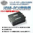 [送料無料]HDMI入力をコンポジット出力へ変換 1080P対応 変換コンバーター ドライバHDMIからRCA変換