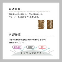 [公式]クレイナルclaynalスムーススパヘアオイルクレイヘッドスパアミノ酸泥ダメージケアノンシリコン弱酸性オーガニックメディシンボトルボタニカル日本製