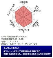 ENDLESS【エンドレス】ブレーキパットSSS「フロント・リア(1台分セット)」