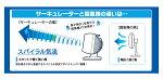 【あす楽対応】メーカー1年保証サーキュレーター首振り(上下左右)静音リモコンタイマー付強力コンパクトPCF-C15Tアイリスオーヤマ送料無料扇風機小型扇風機コンパクト中型静音タイプ送風機送風扇風量調整角度調整エコ空気循環機ファン6畳【●2】